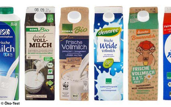 Öko-Test schaut sich die Bio-Milch ganz genau an